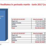 În România, dacă ești trompeta SRI, nu trebuie să îți mai plătești datoriile la stat